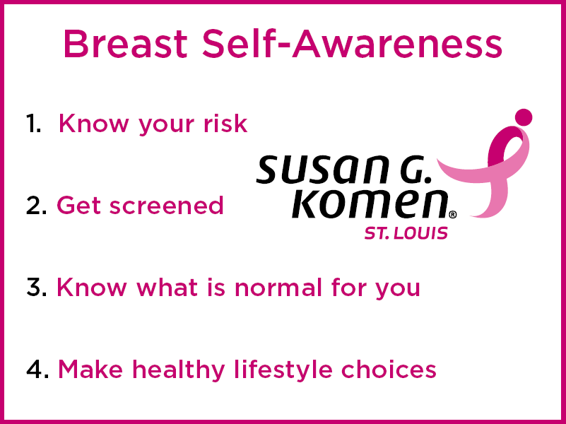 Breast Self Awareness Information