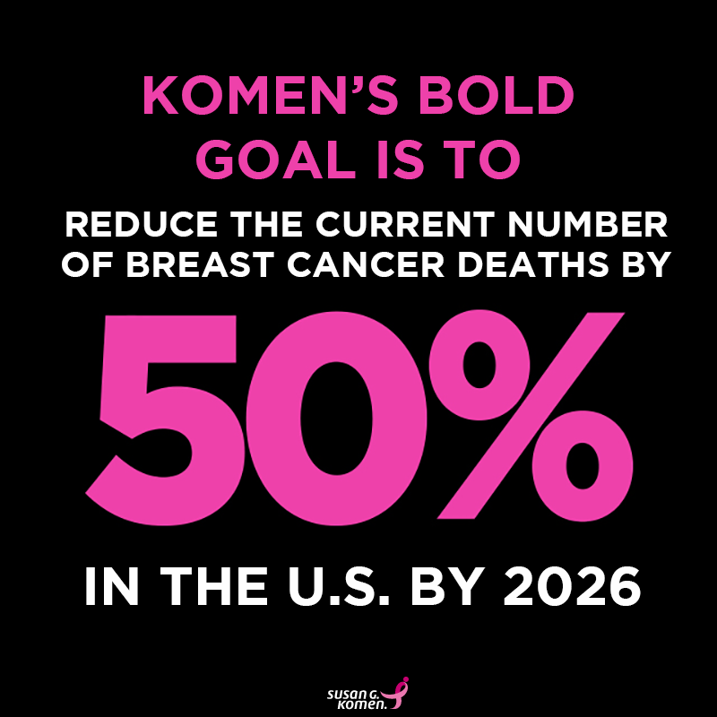 the susan g komen breast cancer About breast cancer breast cancer is a type of cancer where cells in the breast tissue divide and grow without normal control it is a widespread and random disease, striking women and men of all ages and races.
